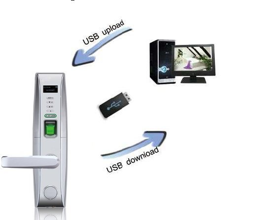 Descarga por USB de la L4000